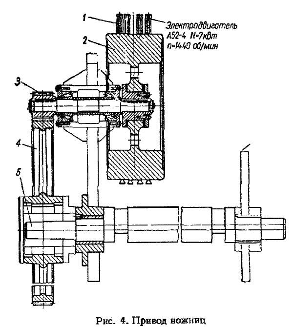 Н475 Привод кривошипных механических ножниц Н-475