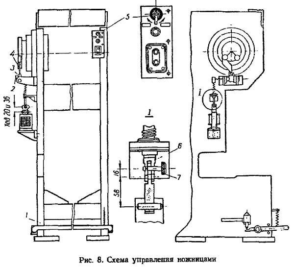 Н475 Схема управления кривошипными ножницами