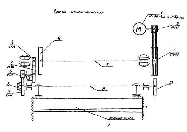 Н-478 кинематика ножниц гильотинных