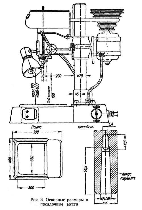 НС-12 Габаритные размеры рабочего пространства, посадочные и присоединительные базы сверлильного станка