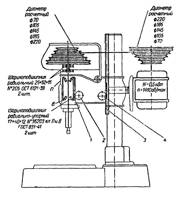 схема сверлильного станка