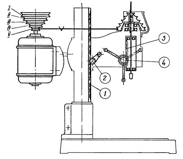 НС-12А Схема кинематическая сверлильного станка