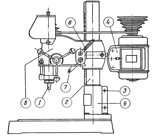 НС-12А Расположение составных частей настольно-сверлильного станка