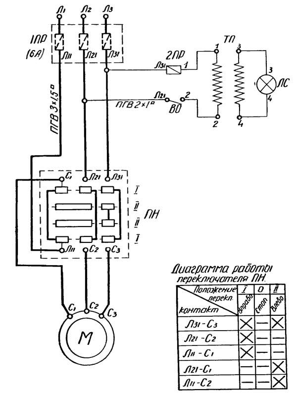 2А112 Схема Электрическая сверлильного станка