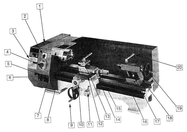 Профи 550 Расположение составных частей токарного станка