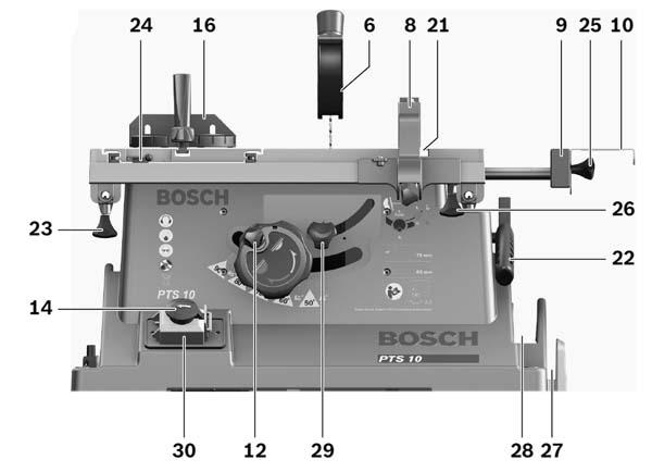 Расположение составных частей циркулярной пилы PTS-10
