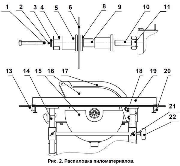 Продольная и поперечная распиловка пиломатериалов на станке СД-3 Муравей