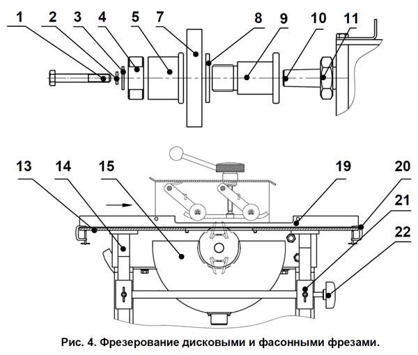 Фрезерование дисковыми и фасонными фрезами на станке СД-3 Муравей