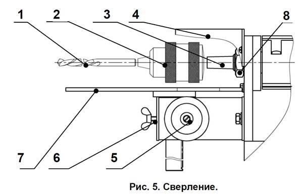 Сверление на станке СД-3 Муравей