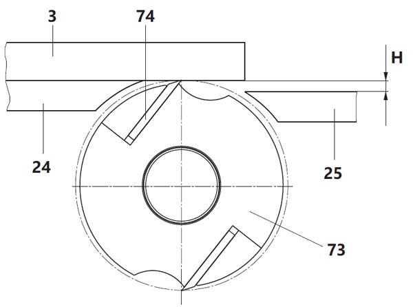 Схема регулирования ножей на комбинированном станке СДМ-2200