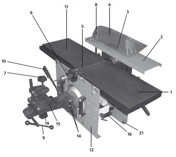 Состав комбинированного станка СДМ-3