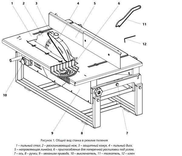 >Общий вид станка СДМП-2200 в режиме пиления