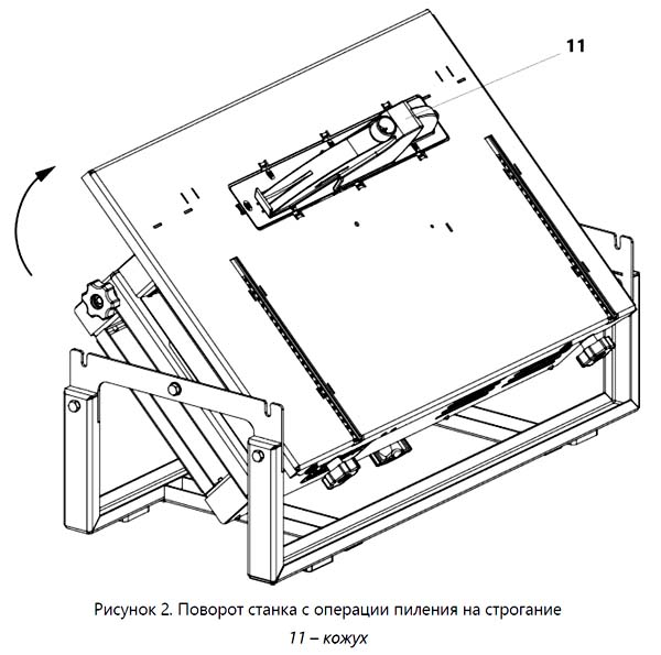Поворот станка СДМП-2200 с операции пиления на строгание