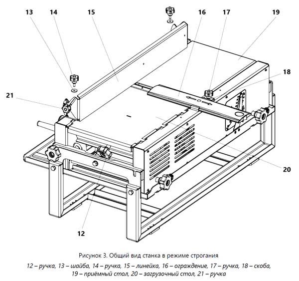 Общий вид станка при операции строгания (фугования) комбинированного станка СДМП-2200