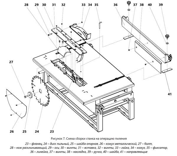 Схема сборки станка СДМП-2200 на операцию пиления