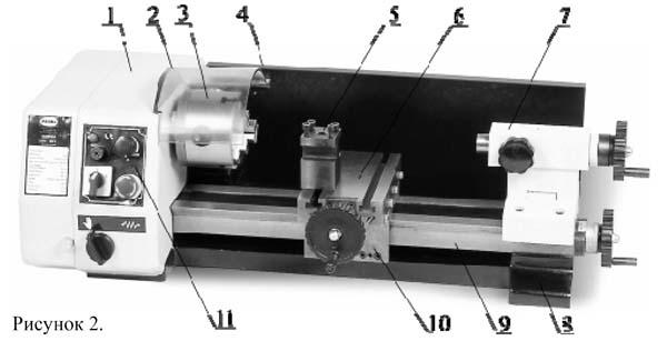 SM-250 Расположение составных частей токарного станка
