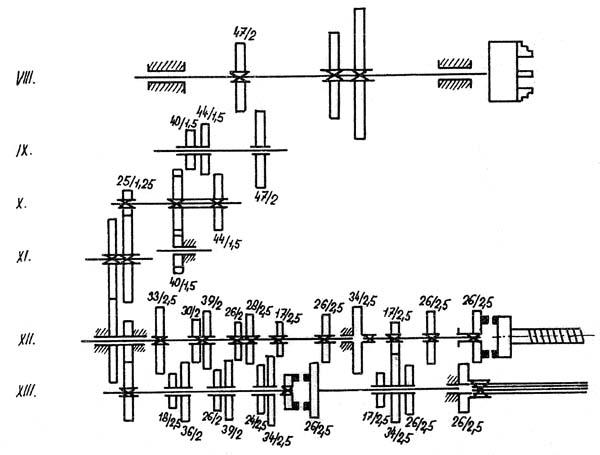 Кинематическая схема токарно-винторезного станка SN-32