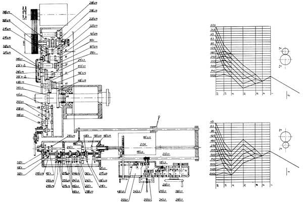 Кинематическая схема токарно-винторезного станка SN-50