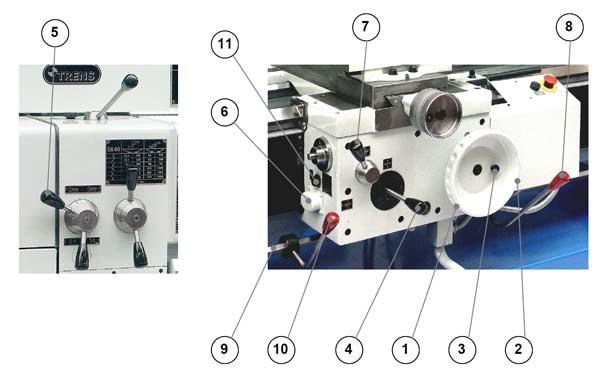 Расположение органов управления токарно-винторезным станком SN-50