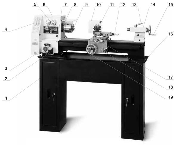 SPA-500 Расположение составных частей токарного станка