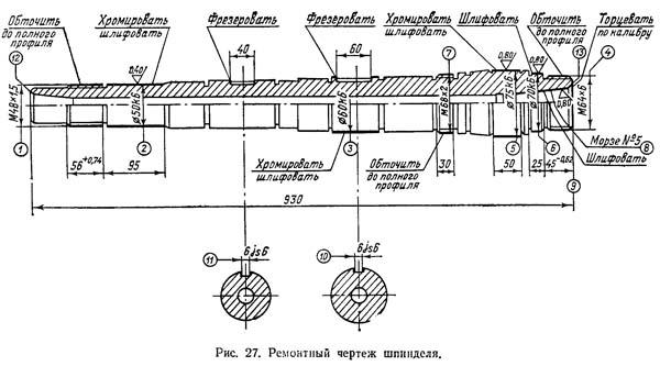Ремонтный чертеж шпинделя токарно-винторезного станка
