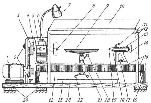 Состав токарного станка СТД-120М