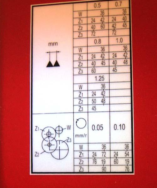 СТМК-150 Фото резцовых салазок и резцедержки токарного станка СТМК-150