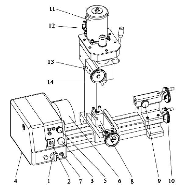 СТМК-150 Расположение органов управления токарным станком СТМК-150
