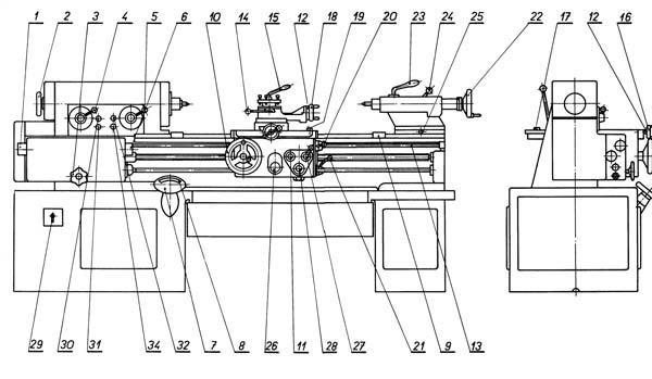Расположение органов управления токарно-винторезным станком SV18RA