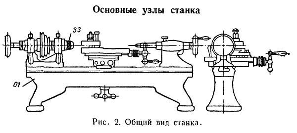 Т-65 Расположение составных частей и органов управления токарно-винторезным станком