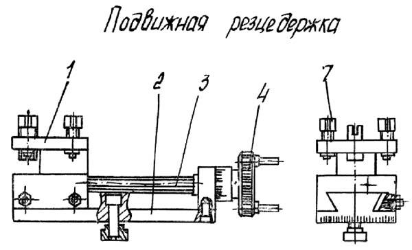 Кинематическая цепь подвижной резцедержки станка ТН-1