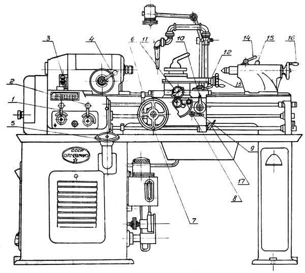 Органы управления токарно-винторезным станком ТС-135