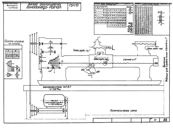 TSA-16 Схема кинематическая токарно-винторезного станка