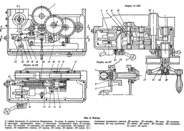 Фартук токарного станка ТВ-320, ТВ-320П