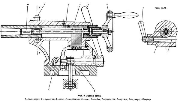 Задняя бабка токарного станка ТВ-320