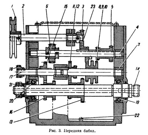 ТВШ-3 Передняя бабка токарно-винторезного станка