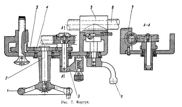 ТВШ-3 Фартук токарно-винторезного станка