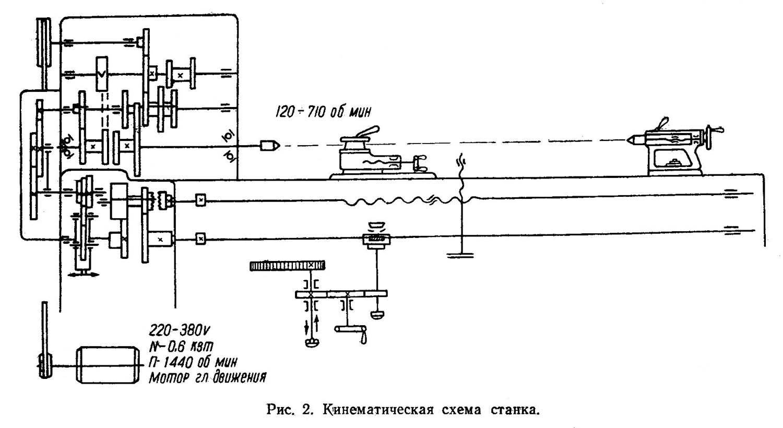 Станок токарный tr 70 схема фото 720