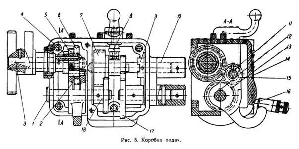 ТВШ-3 Коробка подач токарно-винторезного станка