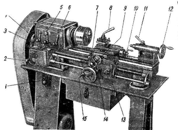 ТВШ-3 Расположение составных частей и органов управления токарно-винторезным станком