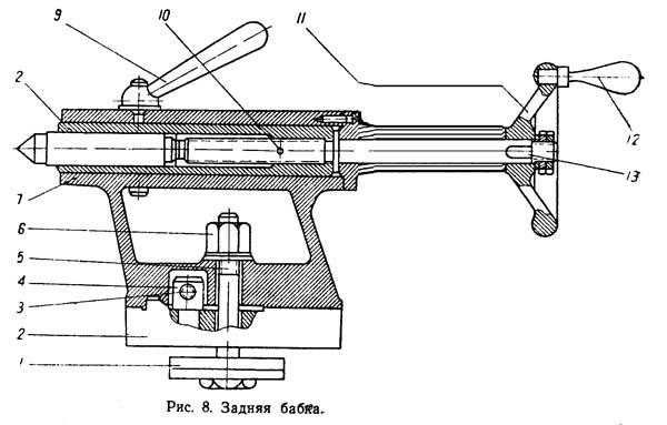 ТВШ-3 Задняя бабка токарно-винторезного станка