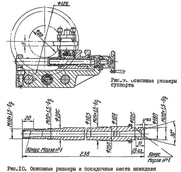 Универсал-2 Станок токарно-винторезный. Габариты рабочего пространства