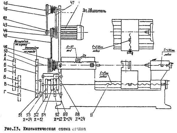 Схема кинематическая токарно-винторезного станка Универсал-2