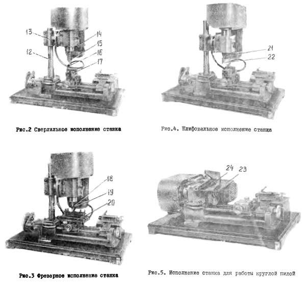 Универсал-2 Расположение составных частей токарного станка