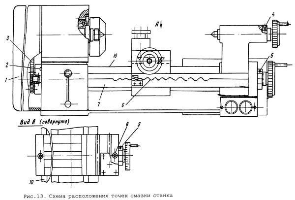 Схема расположения точек смазки токарного станка Универсал-В