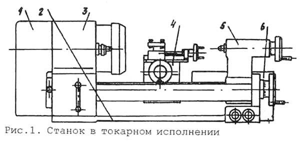 Универсал-3М Расположение составных частей токарного станка