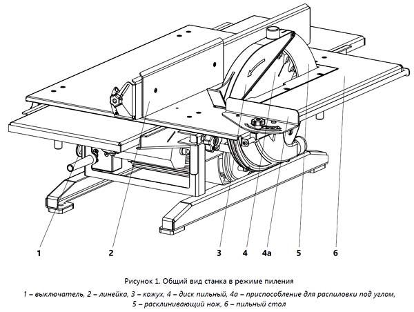 Общий вид комбинированного станка Универсал-2500Е в режиме пиления