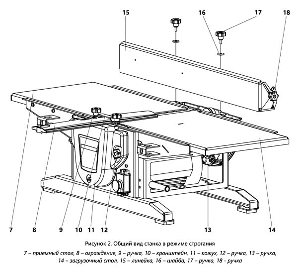 Общий вид станка Универсал-2500Е в режиме строгания