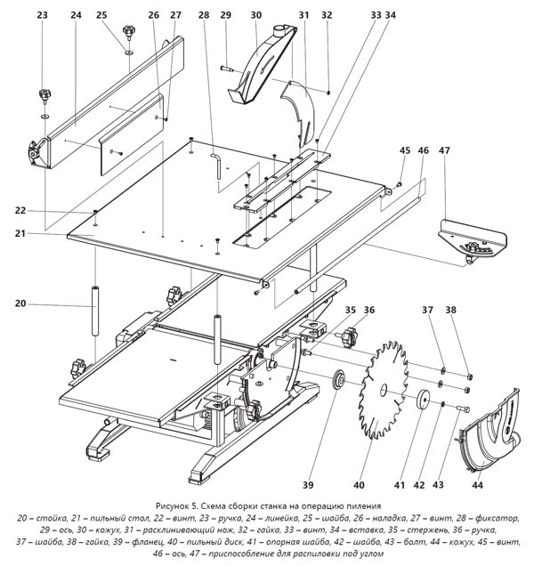 Схема сборки станка Универсал-2500Е на операцию пиления