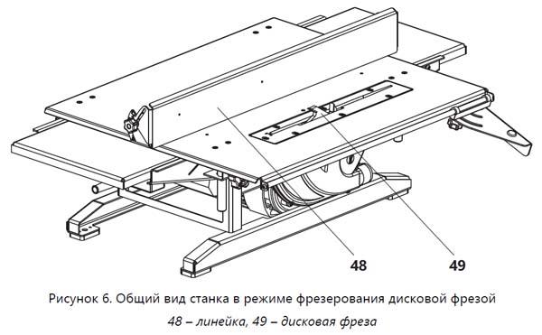 Общий вид станка Универсал-2500Е в режиме фрезерования дисковой фрезой